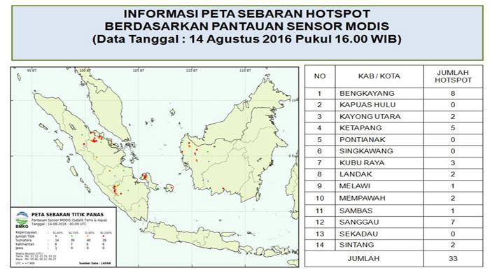 Peringatan Dini BMKG Pantau 1.124 Titik Panas di Kalbar, Sanggau dan Kapuas Hulu Terbanyak