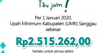 Penetapan UMK Sanggau 2020 - DISNAKERTRANS