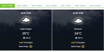 Cuaca Malam Ini : Hujan Ringan Di Sebagian Wilayah Kabupaten Sanggau