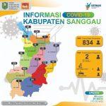 834 ODP di Sanggau Saat Ini, Dua Orang PDP Jalani Perawatan di Sanggau dan Sintang