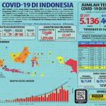 Infografis COVID-19 (15 April 2020)