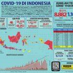 Infografis COVID-19 (26 April 2020)