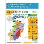 Update Covid-19 di Sanggau, Ini Penjelasan Kadiskes