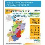 data-sebaran-odp-di-kabupaten-sanggau-kamis-1642020.jpg