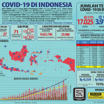 Infografis COVID-19 (16 Mei 2020)