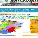 UPDATE - Kasus Covid-19 di Kabupaten Sanggau 12 Mei 2020