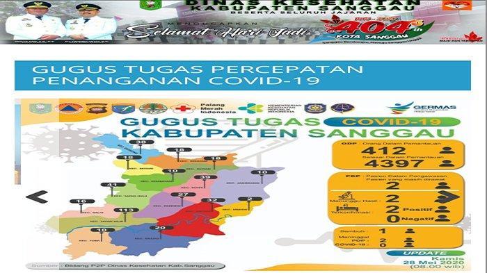 Update Informasi Covid-19 di Sanggau Hari Ini 28 Mei 2020