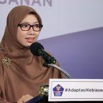 188 Wilayah Administrasi Kabupaten dan Kota Berisiko Rendah COVID-19 - Berita Terkini