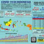 Infografis COVID-19 (26 Juni 2020)