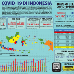 Infografis COVID-19 (27 Juni 2020)