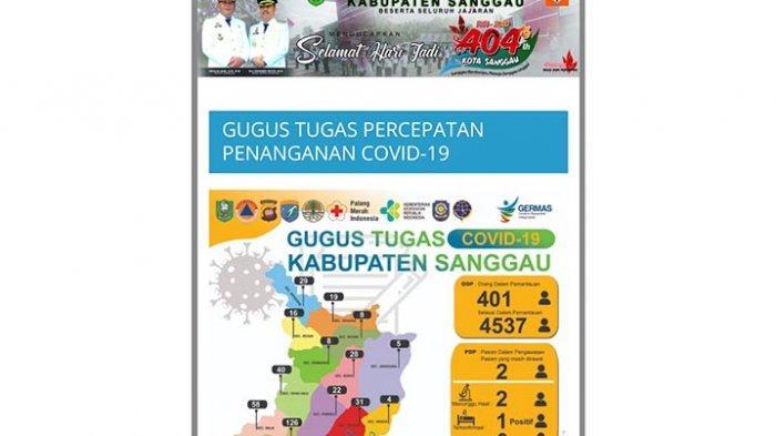 Update Jumlah ODP, PDP dan Orang Selesai Dalam Pemantauan di Kabupaten Sanggau