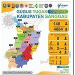 Update Data Covid-19 Sanggau Selasa (9/6/2020) - Jumlah ODP, PDP dan Orang Selesai Dalam Pemantauan