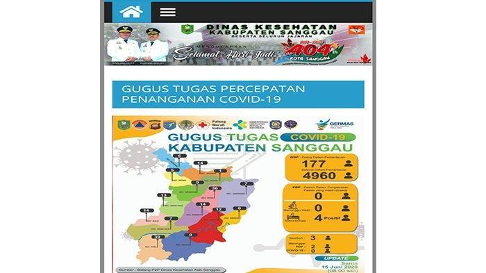 Update Informasi Covid-19 di Sanggau Hari Ini Senin 15 Juni 2020