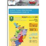Update Jumlah ODP dan Orang Selesai Dalam Pemantauan di Kabupaten Sanggau Jumat (19/6/2020)