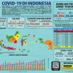 Infografis COVID-19 (02 Juli 2020)