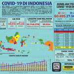 Infografis COVID-19 (03 Juli 2020)