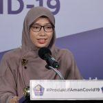 36 Kabupaten/Kota Beralih dari Zona Risiko Sedang Menjadi Zona Risiko Rendah COVID-19 - Berita Terkini