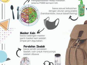 Siap kah Sanggau dengan New Normal???? – Dinas Kesehatan