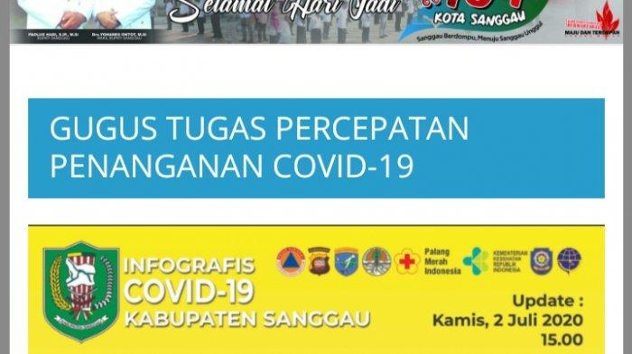 Update Jumlah ODP dan OTG Terkonfirmasi Positif Covid-19 di Kabupaten SanggauKamis (2/7/2020)