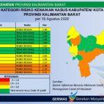 Hasil Pemeriksaan 17 Sample Swab PCR Negatif, Sanggau Zona Hijau Covid-19