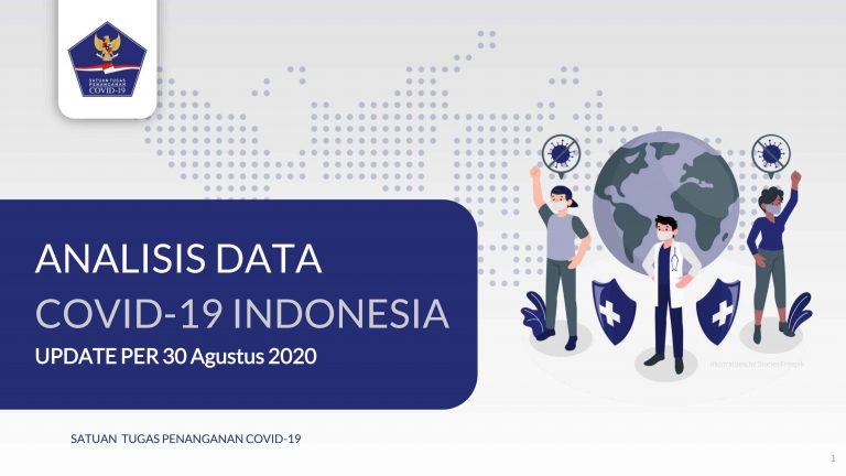Analisis Data COVID-19 Indonesia (Update Per 30 Agustus 2020) - Berita Terkini
