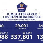 Sumatera Barat Mencatatkan Kesembuhan Harian Naik Pesat Mencapai 1.176 Orang - Berita Terkini
