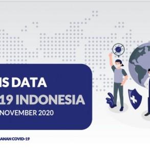 Analisis Data COVID-19 Mingguan Satuan Tugas PC19 per 1 November 2020 - Berita Terkini