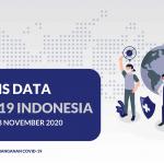 Analisis Data COVID-19 Indonesia (Update Per 08 November 2020) - Berita Terkini
