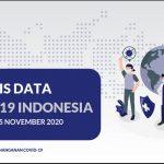 Analisis Data COVID-19 Indonesia (Update Per 15 November 2020) - Berita Terkini