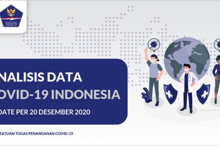 Analisis Data COVID-19 Indonesia (Update Per 20 Desember 2020) - Berita Terkini