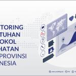 Monitoring Kepatuhan Protokol Kesehatan di 34 Provinsi Indonesia (Update Per 10 Januari 2021) - Berita Terkini