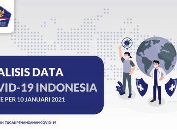 Analisis Data COVID-19 Indonesia (Update Per 10 Januari 2021) - Berita Terkini