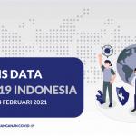 Analisis Data COVID-19 Indonesia (Update Per 14 Februari 2021) - Berita Terkini