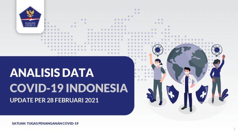 Analisis Data COVID-19 Indonesia (Update Per 28 Februari 2021) - Berita Terkini