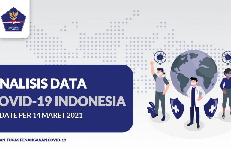 Analisis Data COVID-19 Indonesia (Update Per 14 Maret 2021) - Berita Terkini