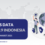 Analisis Data COVID-19 Indonesia (Update Per 28 Maret 2021) - Berita Terkini