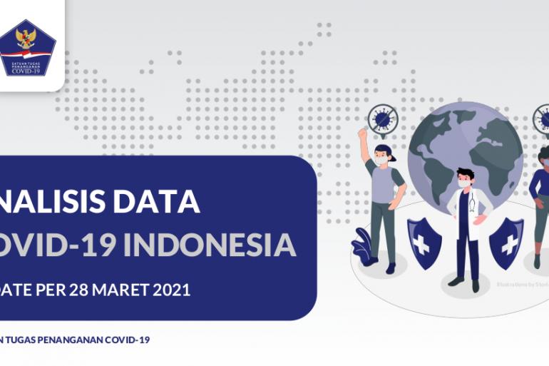 Analisis Data COVID-19 Indonesia (Update Per 28 Maret 2021) - Berita Terkini